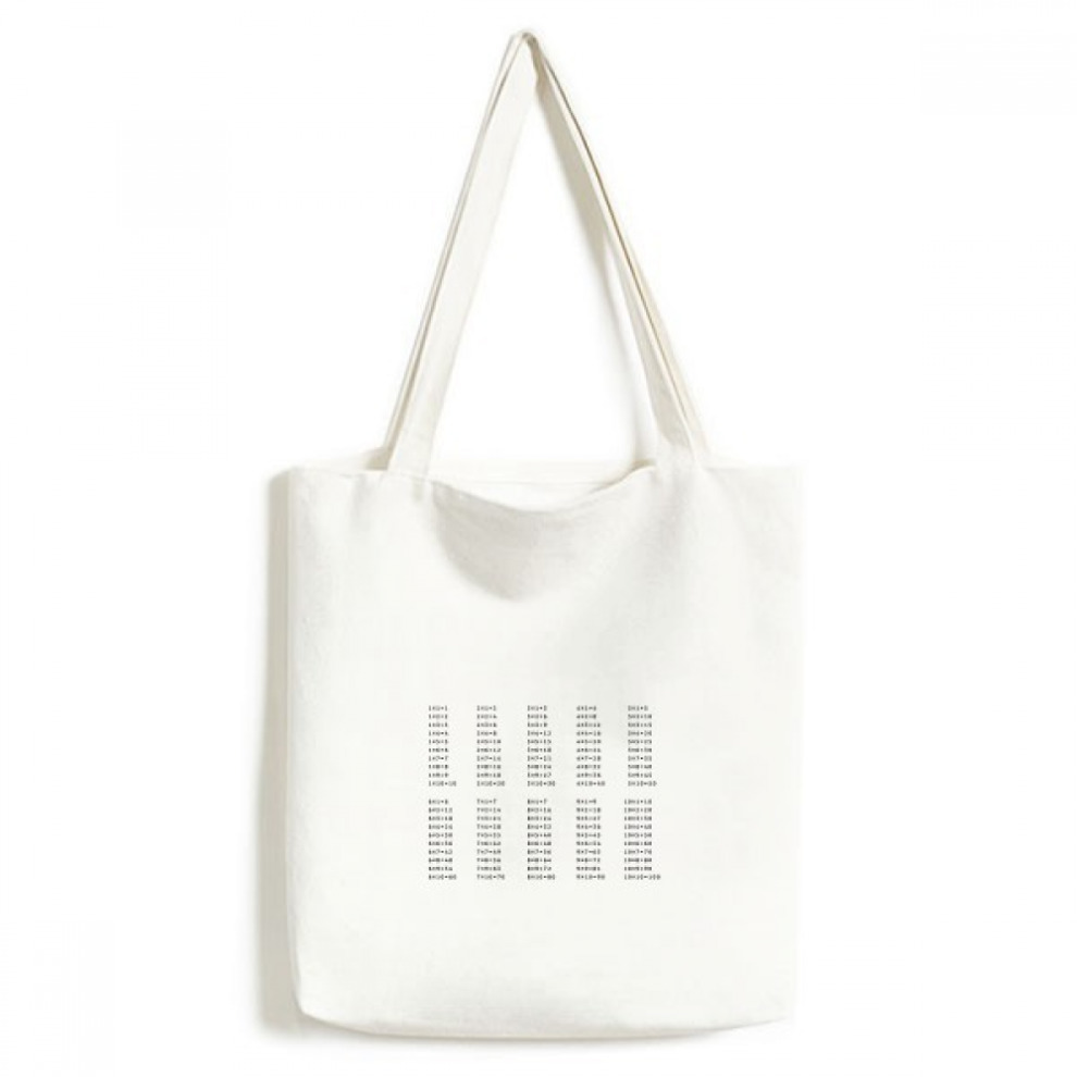 Multiplication Table Number Study Math Environmentally Tote Canvas Bag Shopping Handbag Craft Washable
