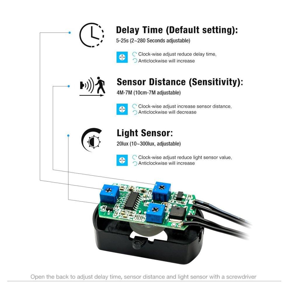 Moonlife99 DIY Flexible LED Strip Lights PIR Motion Sensor Activated Under Cabin
