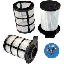 HQRP 2-pack lCentral HEPA Filter for Vax Performance 2200T V-091TB, Floor Command V-091FC / Vax Force 10 Super Power V-091SP Vacuum Cleaner