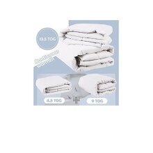 Cot Duvet Summer Winter Tog 4 And 9 2 Separate Duvets For All Season 13.5