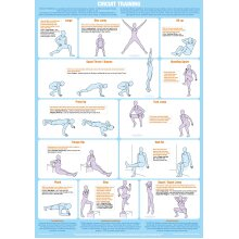 Circuit Training Exercise Poster