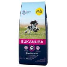 Eukanuba Growing Puppy Medium Breed Chicken (15kg)