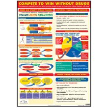 Win Without Drugs Poster