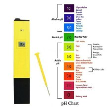 PH Meter LCD Digital Electric Tester Pen Hydroponics Water Test Tool Kit Aquarium