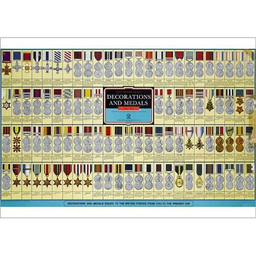Poster - British Military medals (Poster Print)