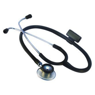 Home Medical Supplies & Equipment