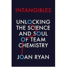 Intangibles - Used