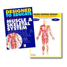 Muscle and Skeletal Anatomy Educational Manual