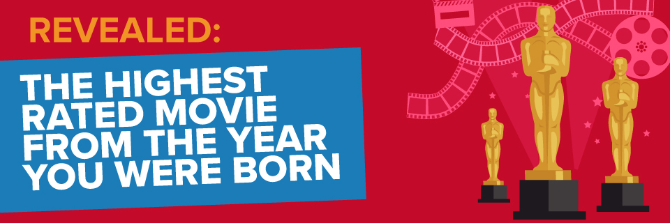 The highest rated movie from the year you were born