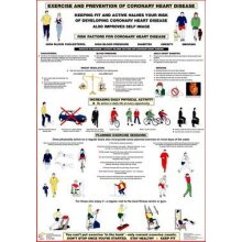 Heart Disease Prevention Poster