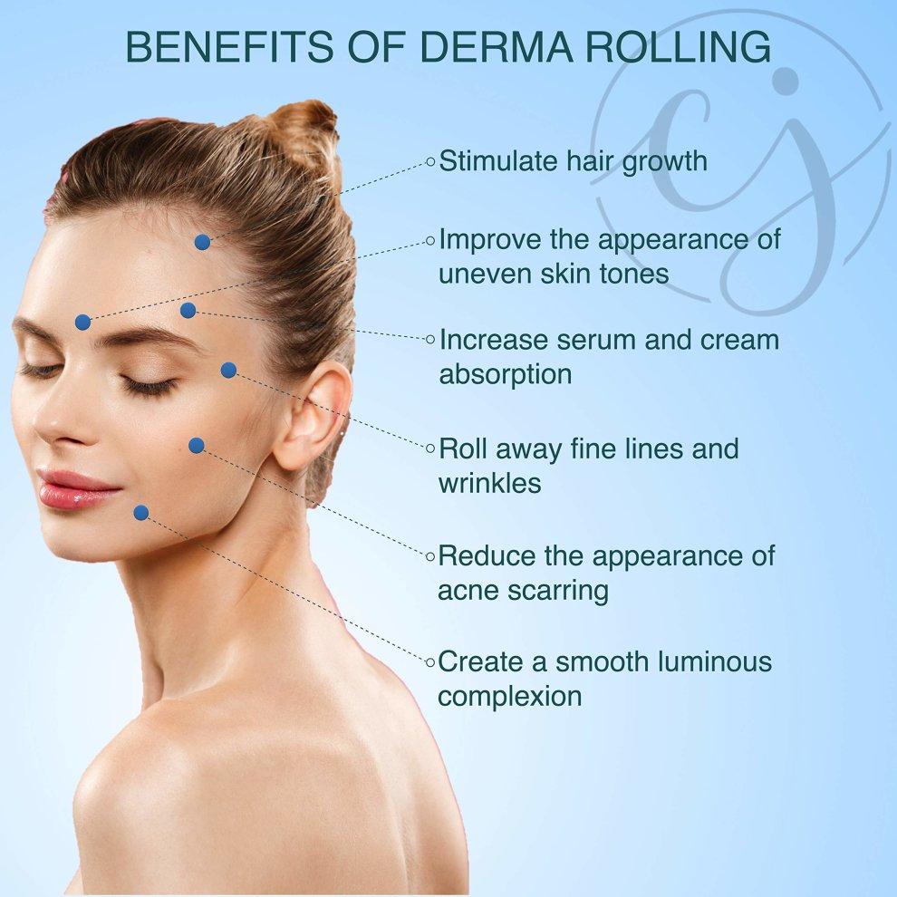 CJ Derma Roller Micro Needle Best Skin Rejuvenating Wrinkle Acne Scar &  Scalp Treatment | 540 Titanium Needles on OnBuy