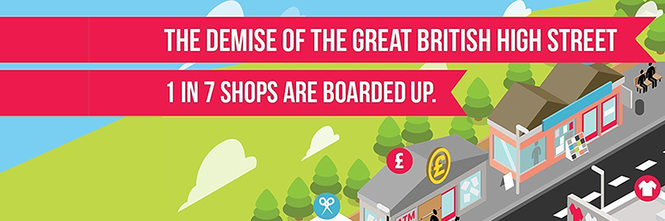 Coffee Shops Up, Fashion Retailers Down: The Ever Changing Great British High Street