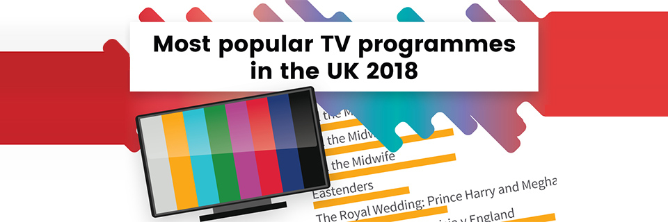 Most Popular TV Programmes in the UK - 2018
