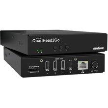 Matrox QuadHead2Go Multi-Monitor Controller Appliance