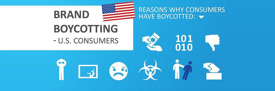 U.S. Consumers Brand Boycotting